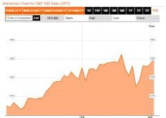 Wall Street record, Dow Jones ai massimi di sempre