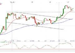Come fare trading sullle valute in attesa di Mario Draghi