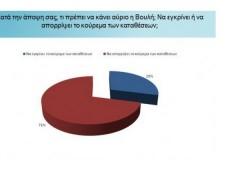 L'Europa mostra la sua vera faccia a Cipro: banche chiuse, prelievo forzato sui conti