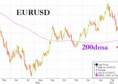Borsa Milano perde oltre -1,5%, Cipro al bivio: prelievo coatto dei risparmi o default