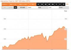 Wall Street chiude in rialzo nel giorno della Fed