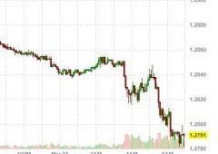 Italia e Cipro affossano l'euro, prossimo target $1,20