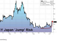 Borsa Milano +0,64%, unica nota positiva in Europa