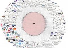 I segreti di Bilderberg