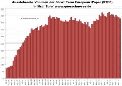 Da Bce munizione speciale a Francia: licenza di stampare denaro