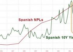 Cosa le banche italiane possono imparare da devastazione spagnola