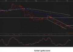 L'euro e i devastanti rischi di deflazione