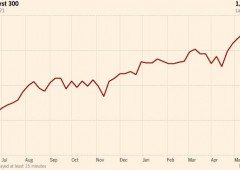 Bce crocerossina, ma margini banche ai minimi