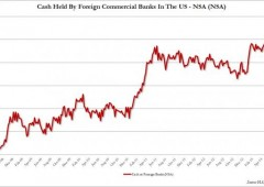 Banche: non solo tassi zero, ora anche agevolazioni fiscali