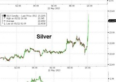 Borsa Milano accelera ai massimi di seduta sul finale