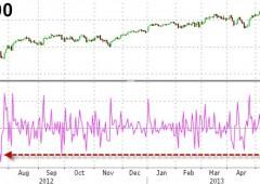Borsa Milano va giù. Ftse Mib buca 17.000, BTP al 4,18%