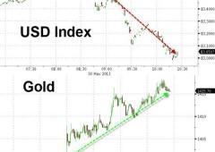 La morte del dollaro