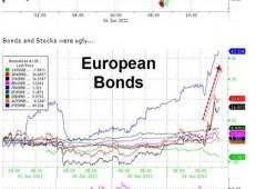 Borsa Milano in rialzo +1% dopo dati mercato lavoro Usa