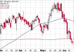 Paradosso euro: torna sui massimi, ma non durerà