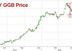 Grecia: piano di aiuti a rischio, buco da 4 miliardi