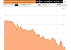 Borsa Milano accelera dopo i dati Usa, Rcs +25%