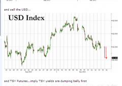 Fed: Summers si ritira, Wall Street esulta