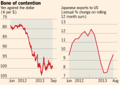 Al via guerra valutaria Stati Uniti-Giappone?