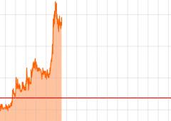Paralisi Usa: come fare trading sulle valute