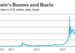 Bitcoin crolla -33%: moneta per traffico di droga