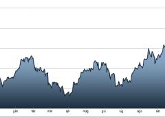 Moody's conferma outlook negativo banche italiane