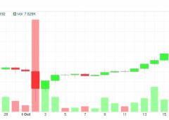 Bitcoin: la valuta elettronica cresce di valore