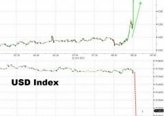 Borsa Milano in profondo rosso: Ftse Mib a -2,38%, scende sotto 19 mila punti