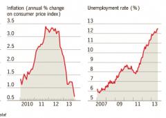 """Saccomanni contro euro forte. """"Draghi agisca"""""""