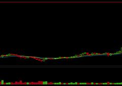 Bitcoin: presto utilizzata come moneta negli Stati Uniti?