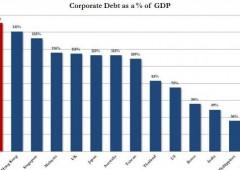 Cina e lo spettro dei debiti: rischio di perdite fino a $3.000 miliardi