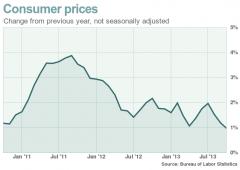 Wall Street: Dow per la prima volta chiude sopra quota 16.000