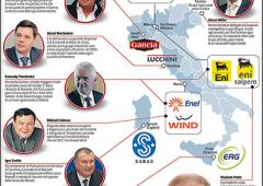 Putin in Italia: altro che Papa, pronto a concludere nuovi affari