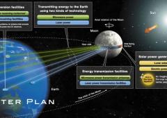 Giappone intende trasformare Luna in impianto di energia solare