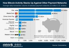 Bitcoin, e se fosse tutta una montatura?