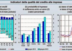 L'anno orribile che attende le banche italiane