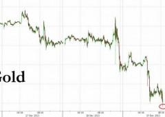 Oro ai minimi in tre anni: continuare a vendere?
