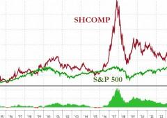 Cina: primo default in vista, paura contagio