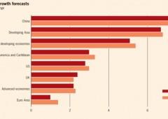 Mercati emergenti: nel 2014 peggiorerà la fuga di capitali