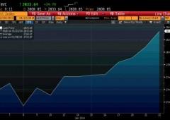 Venezuela: azionario alle stelle, mentre nel paese manca il cibo