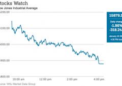 Sell a Wall Street. Dow -318 punti. Fuga dagli emergenti, buy su oro e dollaro
