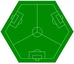 Il calcio del futuro? Sarà con tre squadre in campo