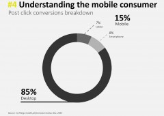 eCommerce, boom vendite online tramite cellulare