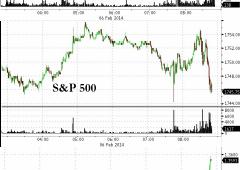 Borsa Milano in forte rialzo nel giorno della Bce