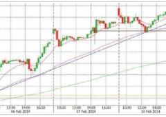 Borsa Milano supera soglia dei 20.000 punti