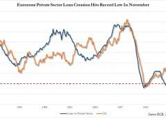 Bce più debole: Corte Germania ha aperto vaso di pandora