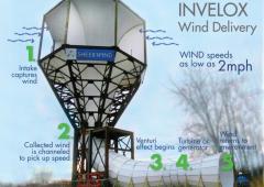 Sbarazzatevi delle vecchie turbine eoliche, il futuro è qua