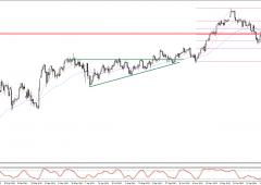 Euro: cosa ci suggerisce la regola di Fibonacci