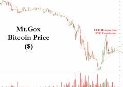 Bitcoin: speculatori e libertari scottati, altro crollo e dimissioni nel board