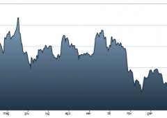 Mps, altra banca italiana in perdita nel 2013. Rosso da 1,43 miliardi