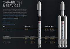 AD Tesla lancia razzo spaziale in grado di raggiungere Marte